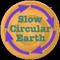 Slow Circular Earth